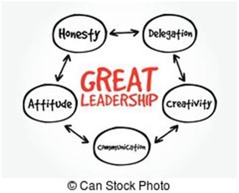 The 7 Characteristics of a Good Leader Edutopia